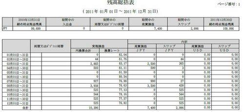 M2J 売買益 2011年