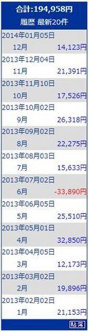 イフダン取引 売買益 2013年