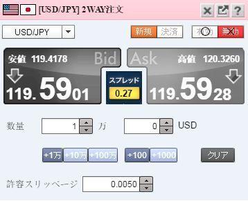 ドル円 スプレッド SBI FX