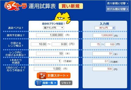 らくトラ運用試算表 M2J マネースクウェアジャパン