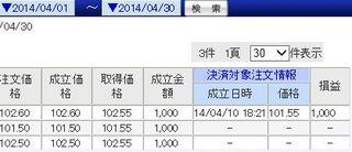 10万ドル円トラリピ M2J