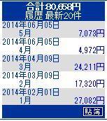 2014年 売買益