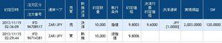 SBI FX 約定履歴 ランド円