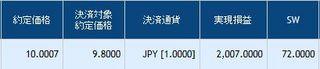 ランド円 約定履歴 SBI FX