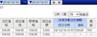 成立履歴 ドル円