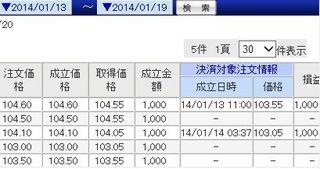 ドル円 成立履歴 1/11~1/18