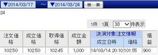 ドル円 成立履歴 3月第3週